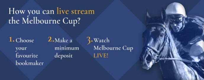 Melbourne Cup streaming